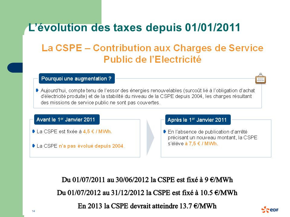 Lévolution des taxes depuis 01/01/2011