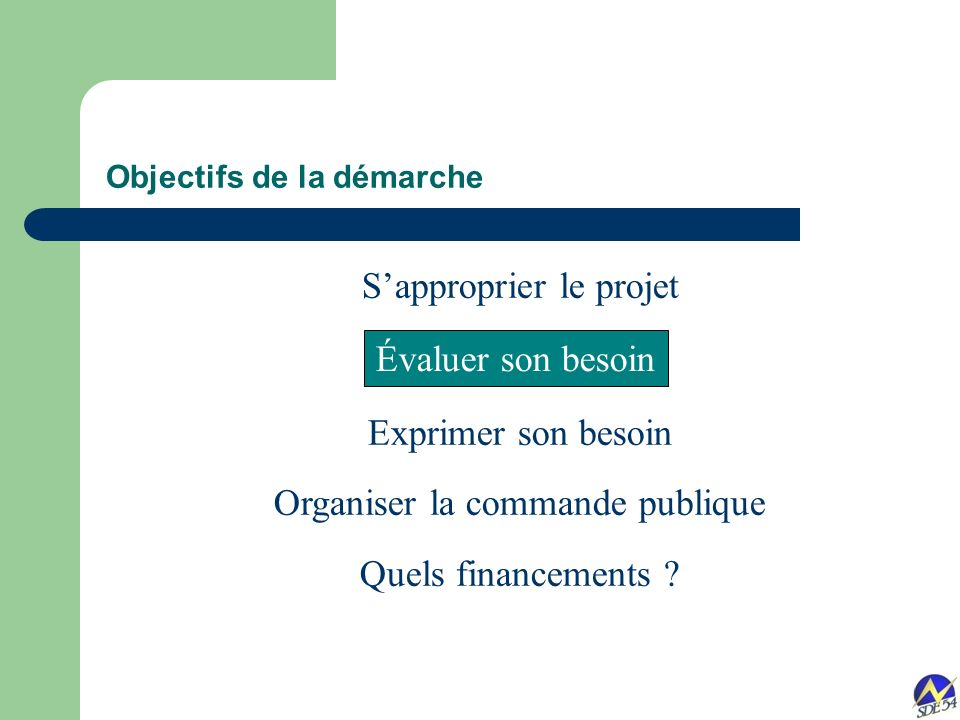 Sapproprier le projet Exprimer son besoin Organiser la commande publique Quels financements .