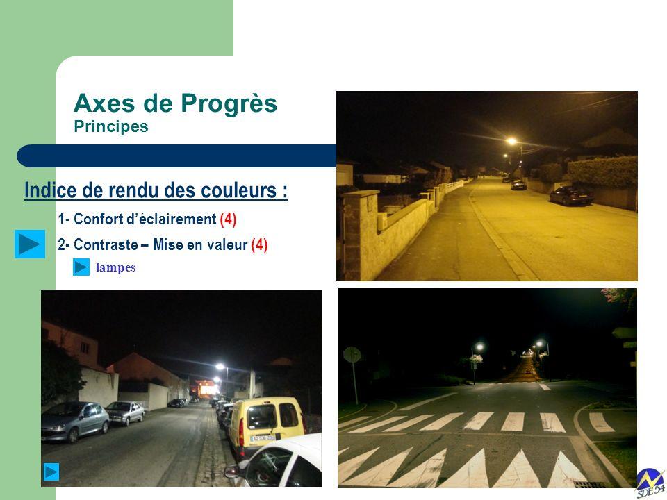 Axes de Progrès Principes Indice de rendu des couleurs : 1- Confort déclairement (4) 2- Contraste – Mise en valeur (4) lampes