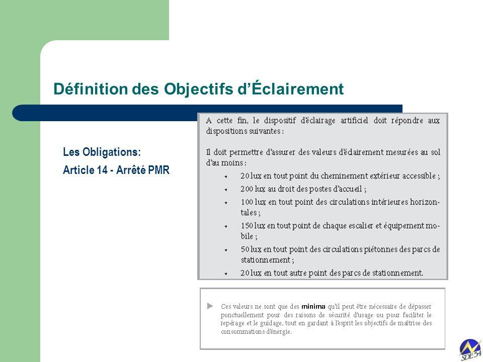 Définition des Objectifs dÉclairement Les Obligations: Article 14 - Arrêté PMR