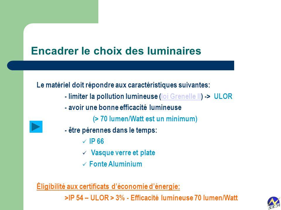 Encadrer le choix des luminaires Le matériel doit répondre aux caractéristiques suivantes: - limiter la pollution lumineuse (loi Grenelle II) -> ULORloi Grenelle II - avoir une bonne efficacité lumineuse (> 70 lumen/Watt est un minimum) - être pérennes dans le temps: IP 66 Vasque verre et plate Fonte Aluminium Éligibilité aux certificats déconomie dénergie: >IP 54 – ULOR > 3% - Efficacité lumineuse 70 lumen/Watt
