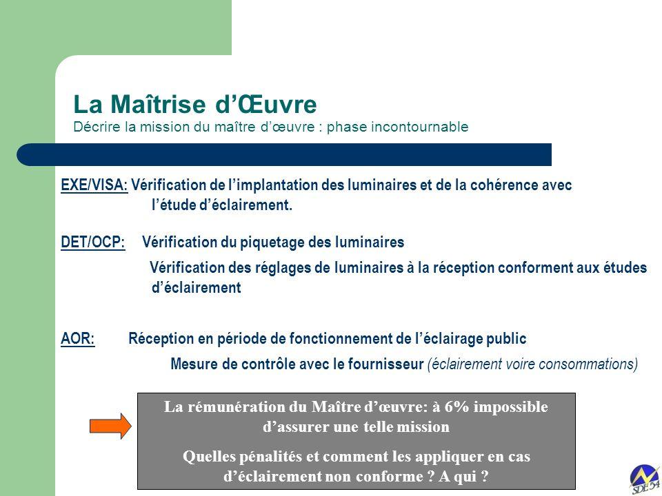 La Maîtrise dŒuvre Décrire la mission du maître dœuvre : phase incontournable EXE/VISA: Vérification de limplantation des luminaires et de la cohérence avec létude déclairement.