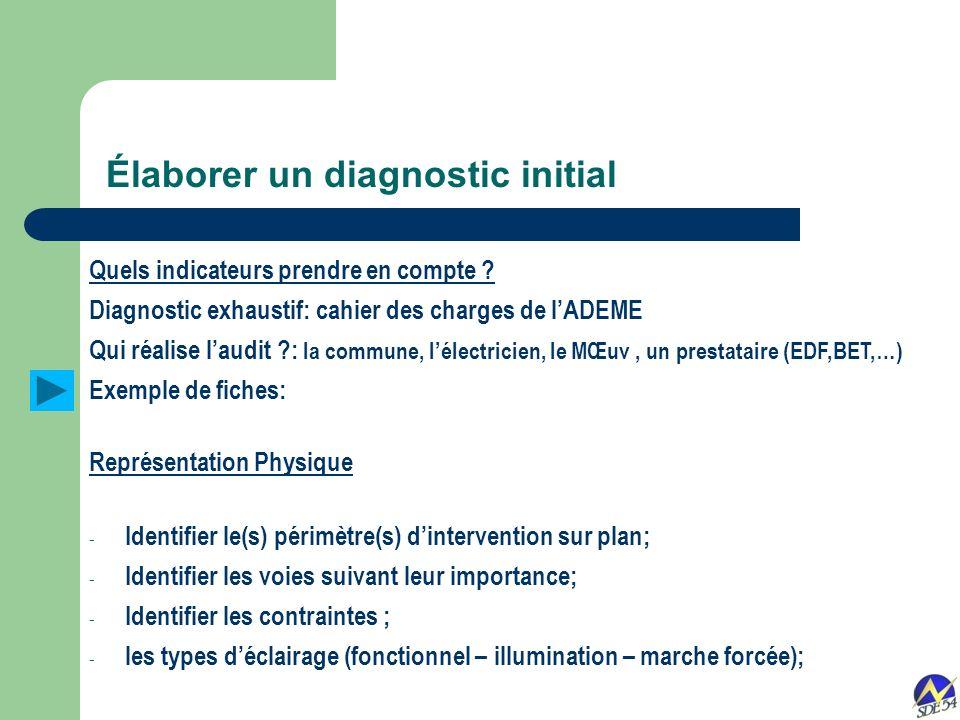 Élaborer un diagnostic initial Quels indicateurs prendre en compte .