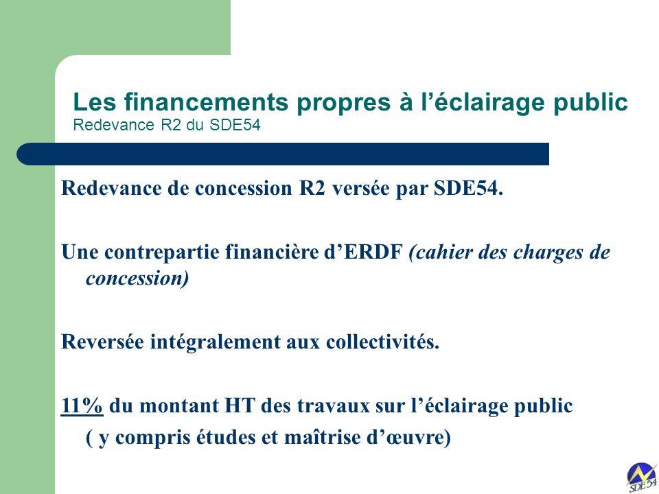 Les financements propres à léclairage public Redevance R2 du SDE54 Redevance de concession R2 versée par SDE54.