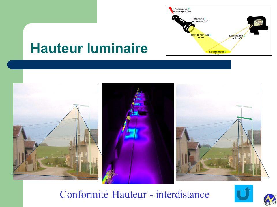 Hauteur luminaire Conformité Hauteur - interdistance