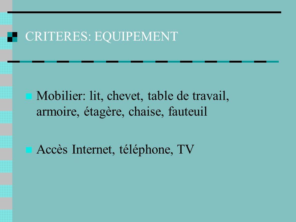 CRITERES: EQUIPEMENT Mobilier: lit, chevet, table de travail, armoire, étagère, chaise, fauteuil Accès Internet, téléphone, TV