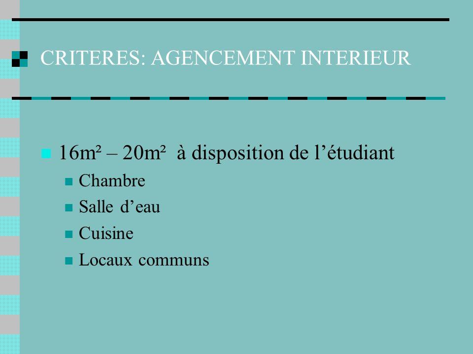 CRITERES: AGENCEMENT INTERIEUR 16m² – 20m² à disposition de létudiant Chambre Salle deau Cuisine Locaux communs