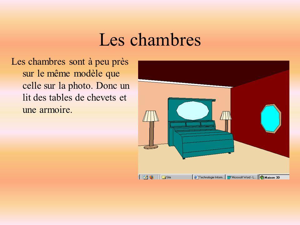 Les chambres Les chambres sont à peu près sur le même modèle que celle sur la photo. Donc un lit des tables de chevets et une armoire.