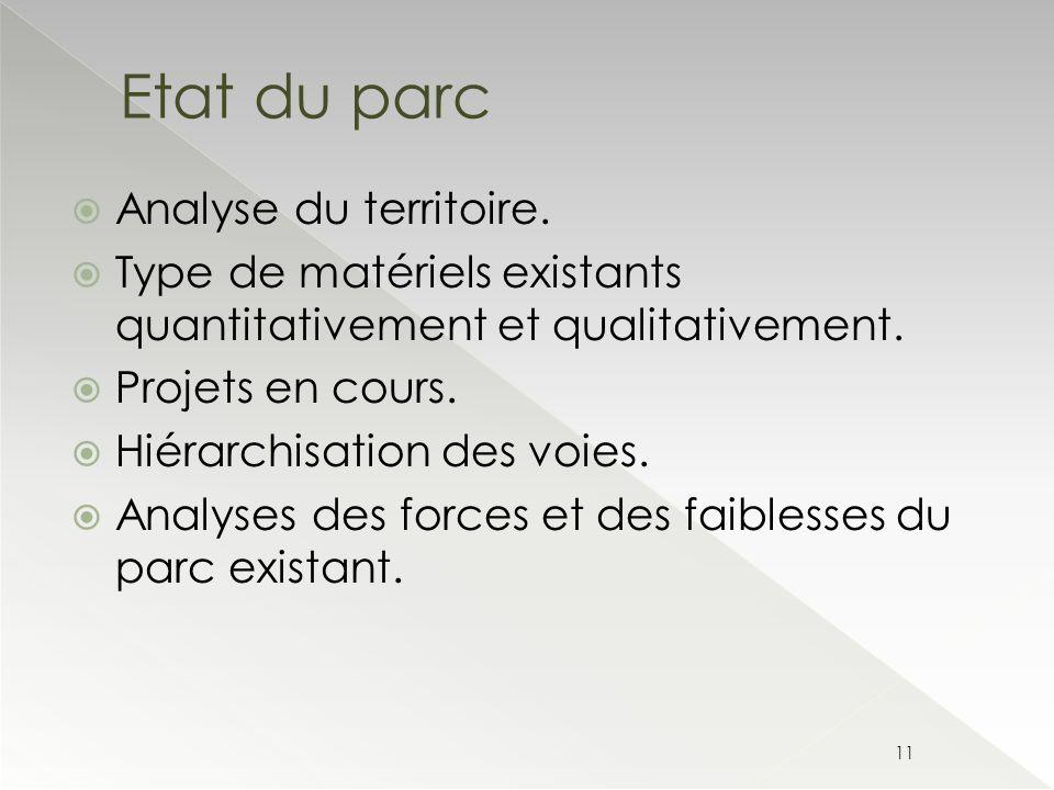 Analyse du territoire. Type de matériels existants quantitativement et qualitativement. Projets en cours. Hiérarchisation des voies. Analyses des forc