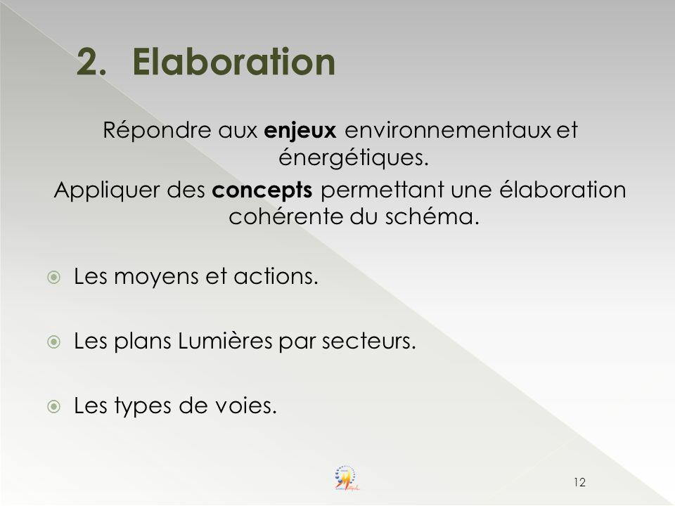 Répondre aux enjeux environnementaux et énergétiques. Appliquer des concepts permettant une élaboration cohérente du schéma. Les moyens et actions. Le