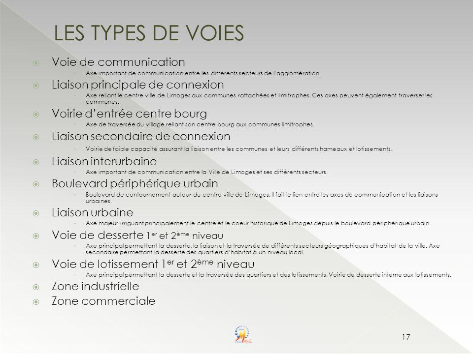 Voie de communication Axe important de communication entre les différents secteurs de lagglomération. Liaison principale de connexion Axe reliant le c