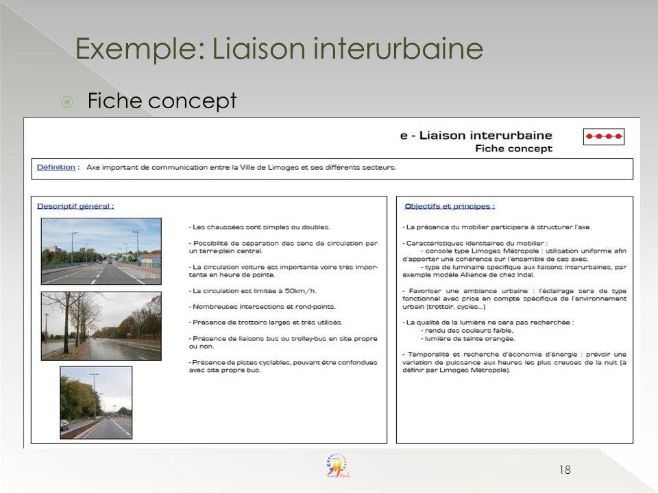 Exemple: Liaison interurbaine Fiche concept 18