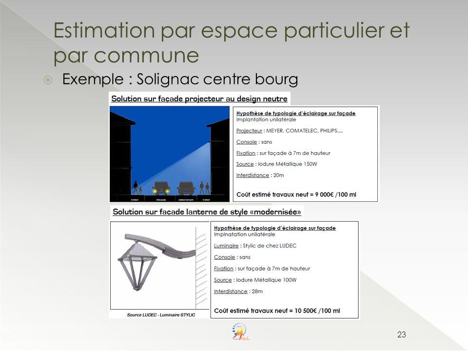 Estimation par espace particulier et par commune 23 Exemple : Solignac centre bourg