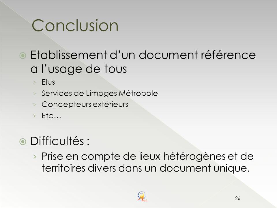 Etablissement dun document référence a lusage de tous Elus Services de Limoges Métropole Concepteurs extérieurs Etc… Difficultés : Prise en compte de