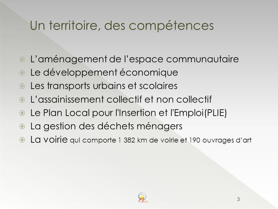 Laménagement de lespace communautaire Le développement économique Les transports urbains et scolaires Lassainissement collectif et non collectif Le Pl
