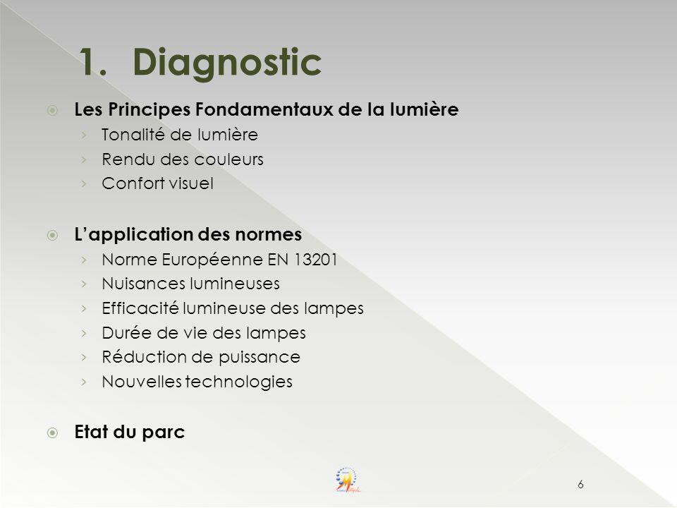 1.Diagnostic Les Principes Fondamentaux de la lumière Tonalité de lumière Rendu des couleurs Confort visuel Lapplication des normes Norme Européenne E