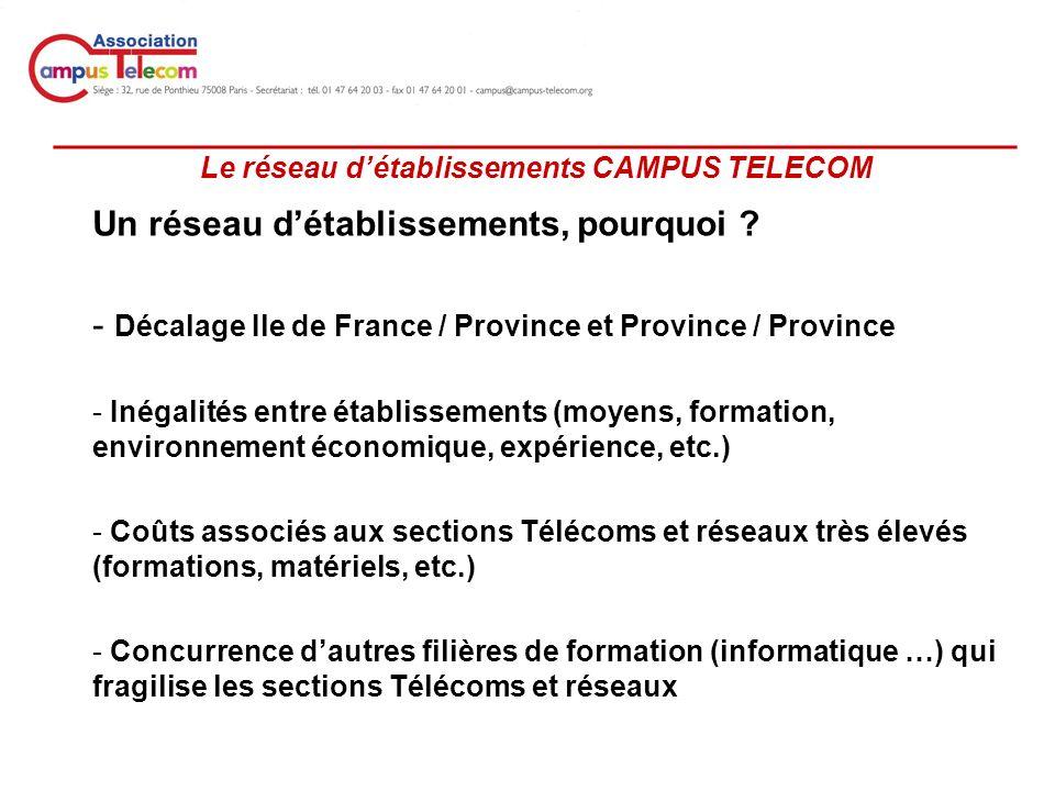 _________________________________________________ Le réseau détablissements CAMPUS TELECOM Un réseau détablissements, pourquoi (2) .
