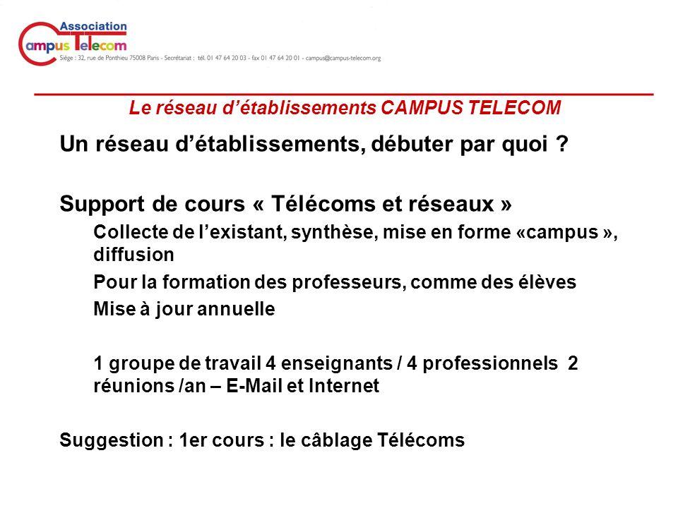 _________________________________________________ Le réseau détablissements CAMPUS TELECOM Un réseau détablissements, débuter par quoi ? Support de co