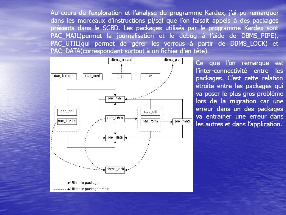 Au cours de lexploration et lanalyse du programme Kardex, jai pu remarquer dans les morceaux dinstructions pl/sql que lon faisait appels à des packages présents dans le SGBD.
