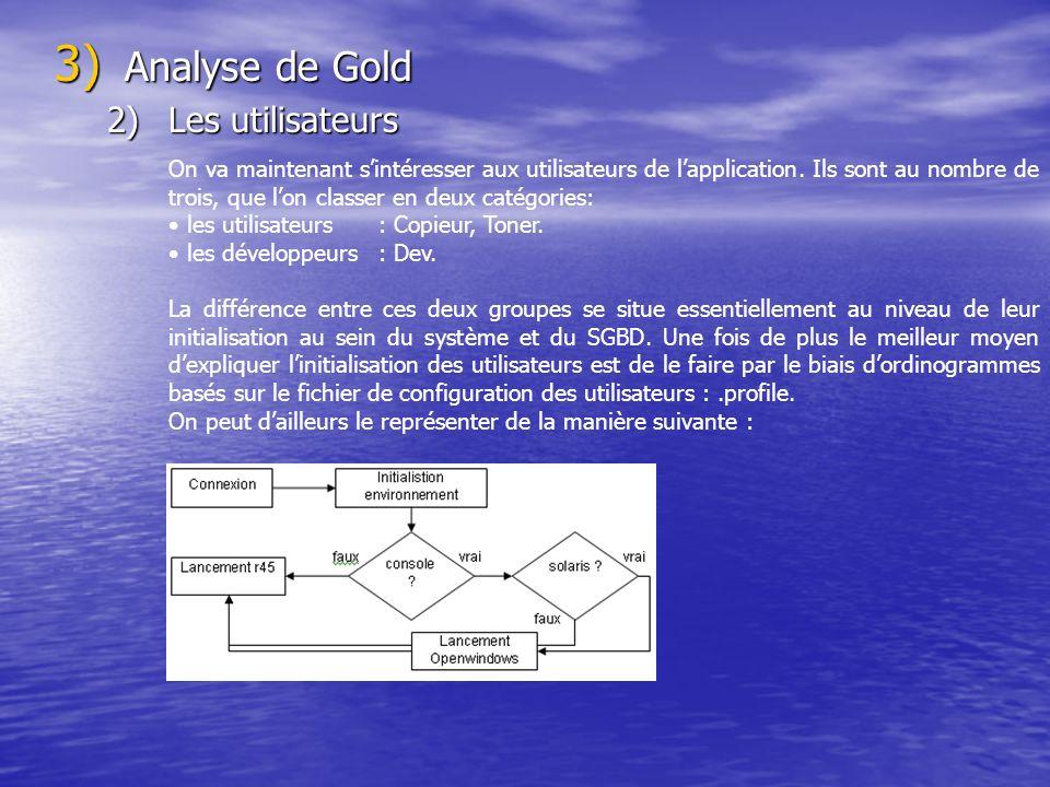 3) Analyse de Gold 2)Les utilisateurs On va maintenant sintéresser aux utilisateurs de lapplication. Ils sont au nombre de trois, que lon classer en d