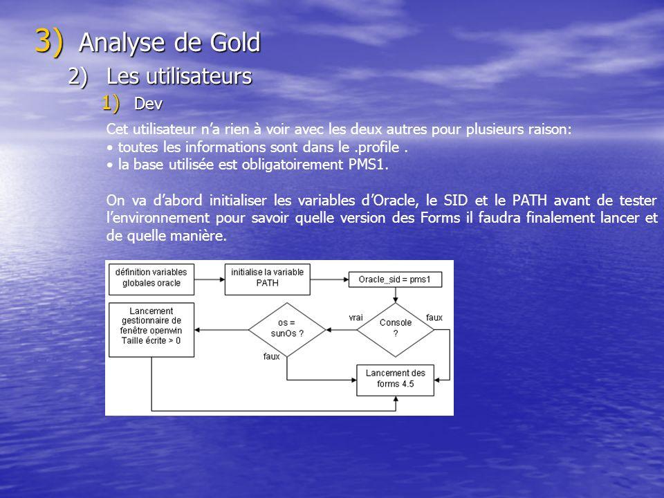 3) Analyse de Gold 2)Les utilisateurs 1) Dev Cet utilisateur na rien à voir avec les deux autres pour plusieurs raison: toutes les informations sont d