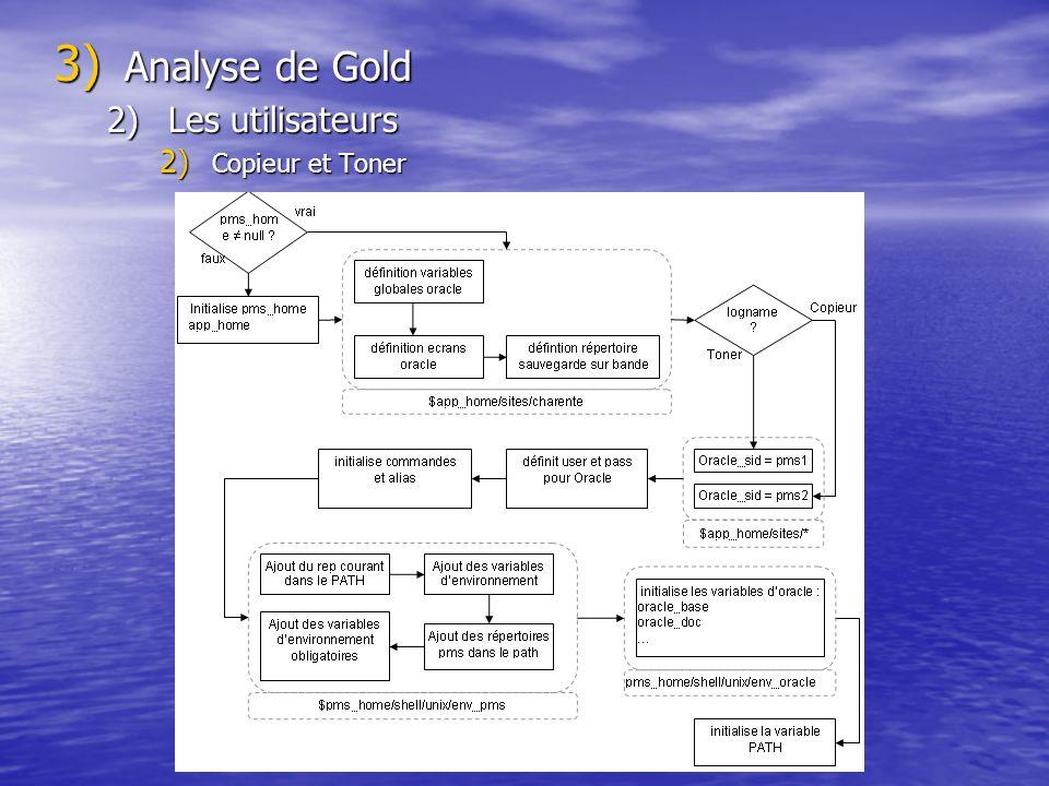 3) Analyse de Gold 2)Les utilisateurs 2) Copieur et Toner