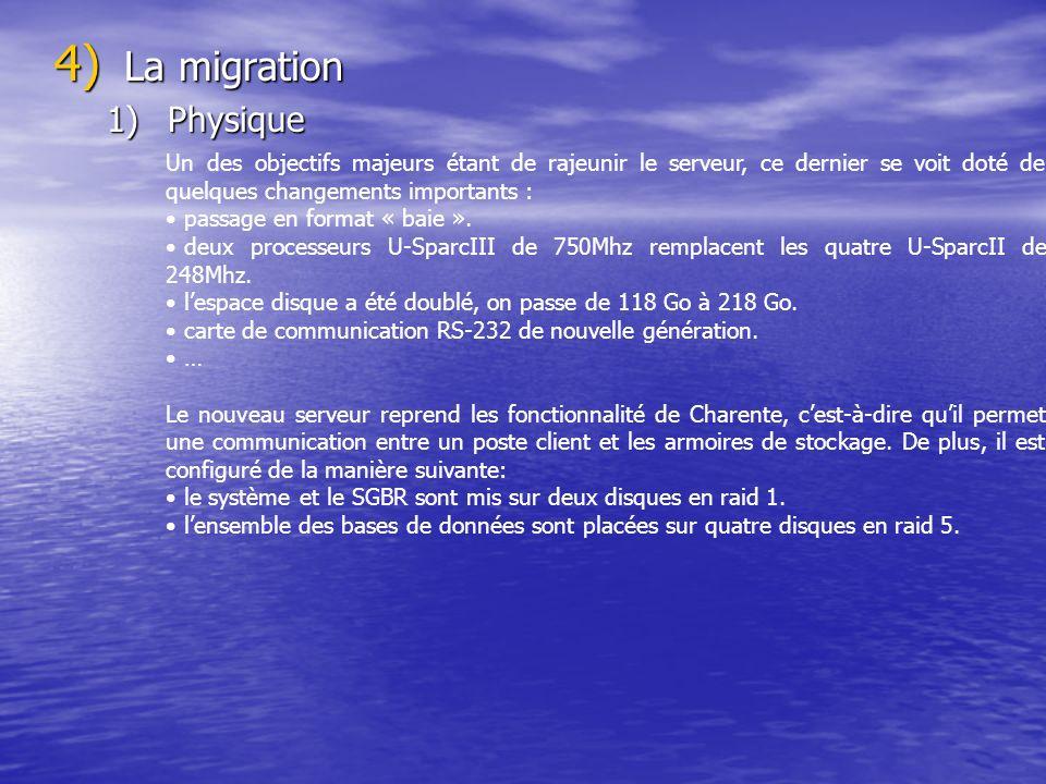 4) La migration 1)Physique Un des objectifs majeurs étant de rajeunir le serveur, ce dernier se voit doté de quelques changements importants : passage en format « baie ».