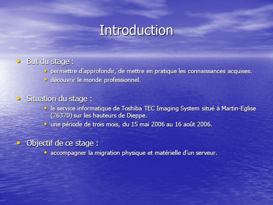 Introduction But du stage : But du stage : permettre dapprofondir, de mettre en pratique les connaissances acquises.
