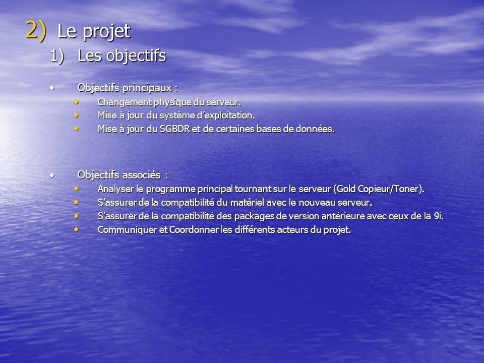 2) Le projet 1)Les objectifs Objectifs principaux :Objectifs principaux : Changement physique du serveur. Changement physique du serveur. Mise à jour