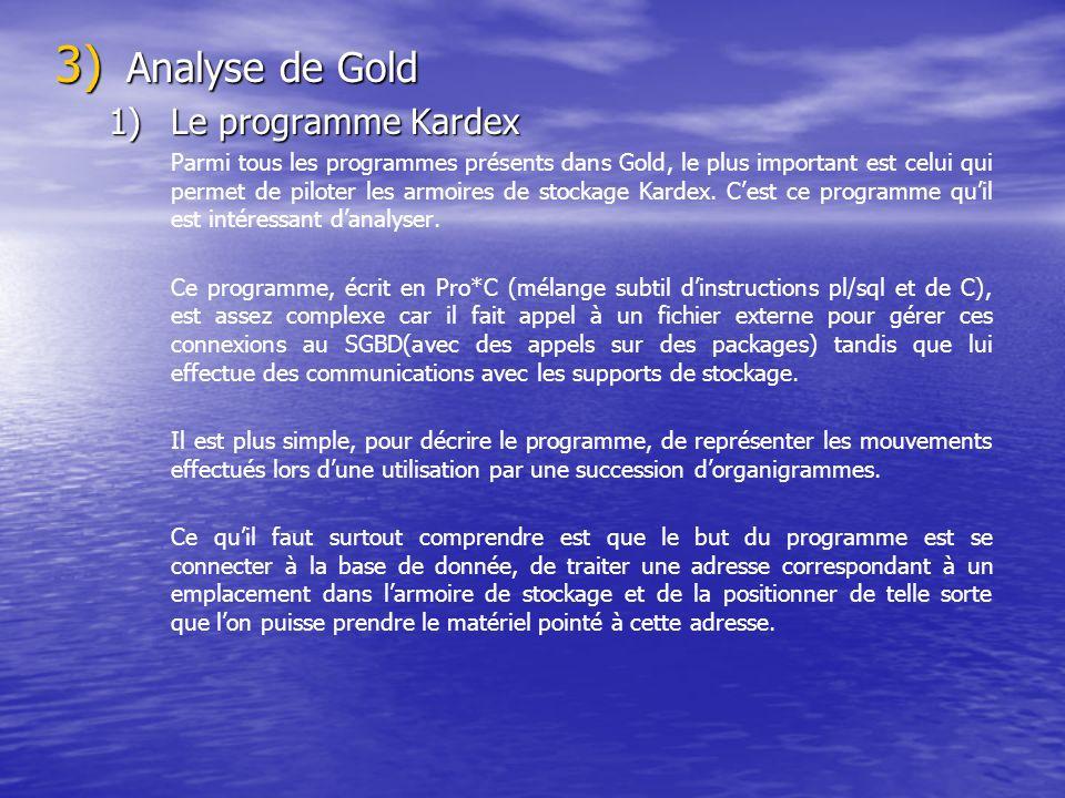 3) Analyse de Gold 1)Le programme Kardex Parmi tous les programmes présents dans Gold, le plus important est celui qui permet de piloter les armoires de stockage Kardex.