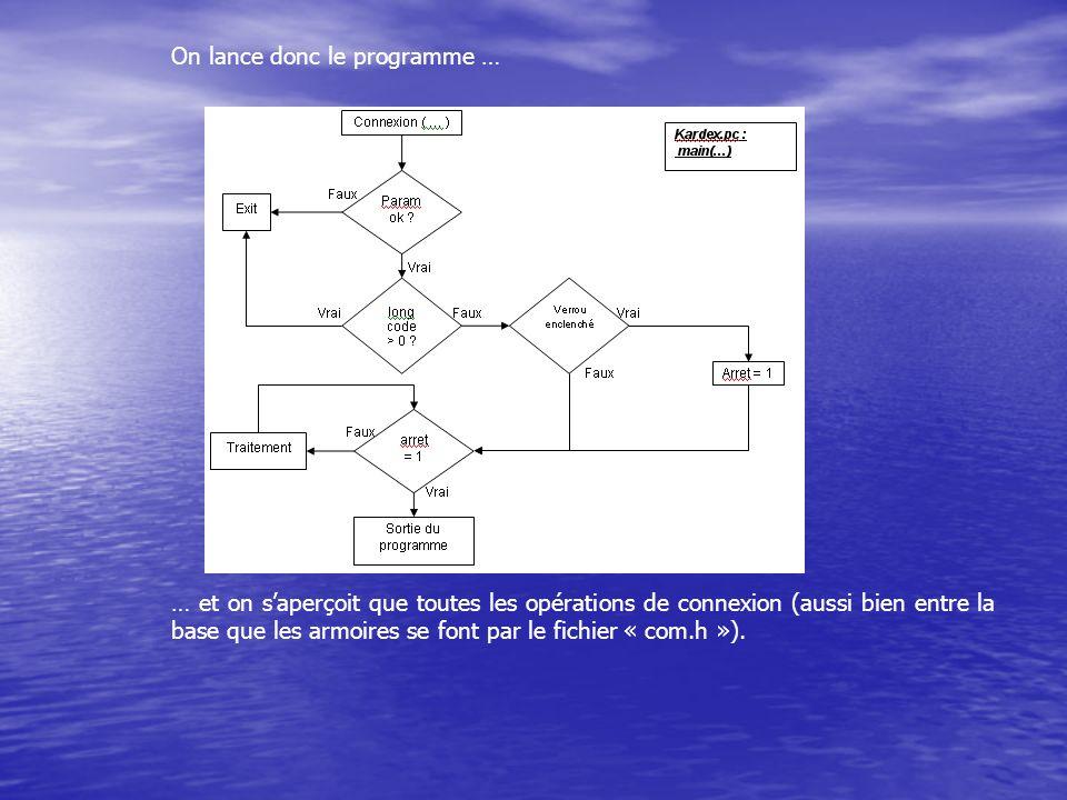 4) La migration 2)Logicielle La migration logicielle est sans doute celle qui savère la plus dure à mettre en place car il va faut effectuer les tâches suivantes : faire cohabiter Solaris 8 avec Oracle 9i.