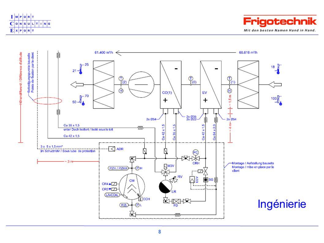 Ingénierie 8