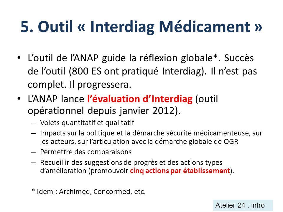 5. Outil « Interdiag Médicament » Loutil de lANAP guide la réflexion globale*. Succès de loutil (800 ES ont pratiqué Interdiag). Il nest pas complet.