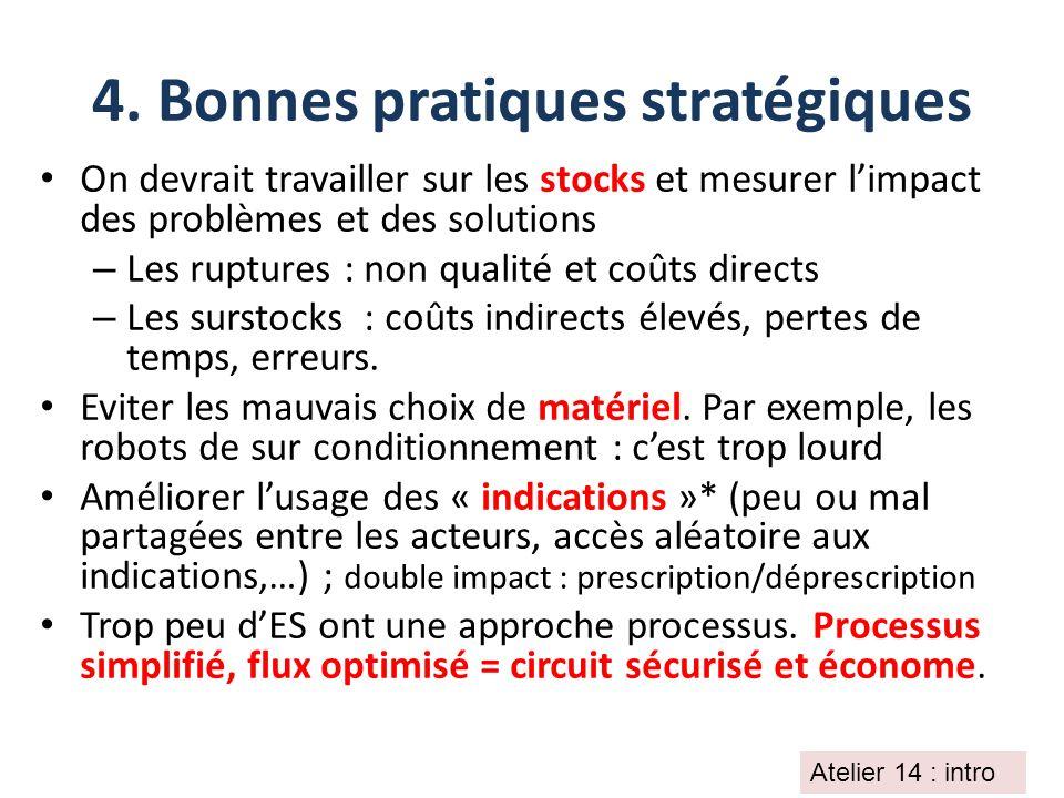 4. Bonnes pratiques stratégiques On devrait travailler sur les stocks et mesurer limpact des problèmes et des solutions – Les ruptures : non qualité e