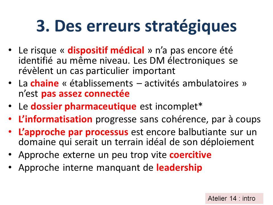 3. Des erreurs stratégiques Le risque « dispositif médical » na pas encore été identifié au même niveau. Les DM électroniques se révèlent un cas parti