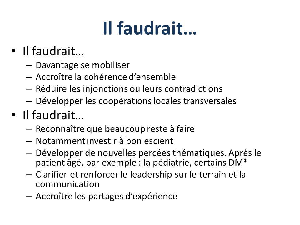 3.Bonnes pratiques de leadership Le leadership ne doit pas que piloter.