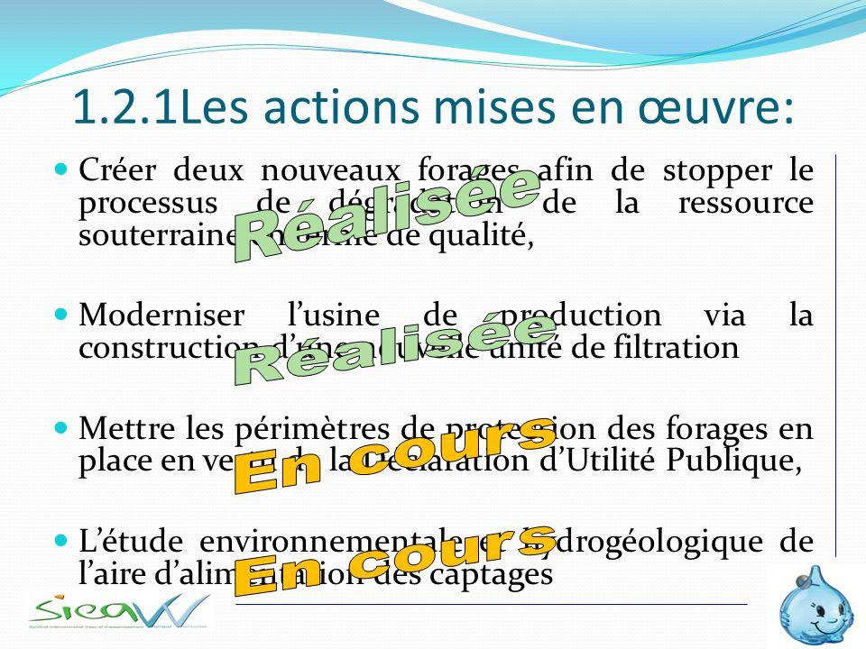 1.2.1Les actions mises en œuvre: Créer deux nouveaux forages afin de stopper le processus de dégradation de la ressource souterraine en terme de quali