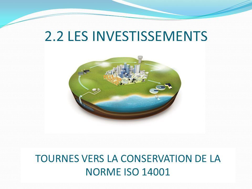 2.2 LES INVESTISSEMENTS TOURNES VERS LA CONSERVATION DE LA NORME ISO 14001