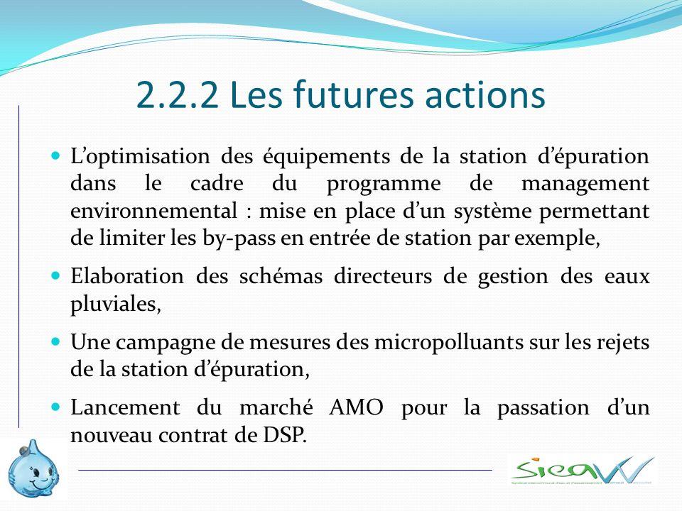 2.2.2 Les futures actions Loptimisation des équipements de la station dépuration dans le cadre du programme de management environnemental : mise en pl