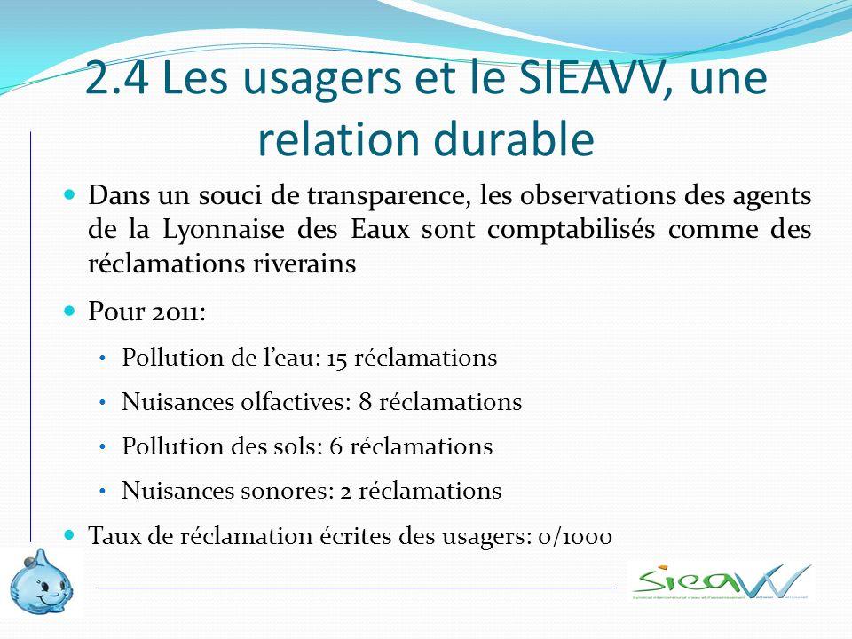 2.4 Les usagers et le SIEAVV, une relation durable Dans un souci de transparence, les observations des agents de la Lyonnaise des Eaux sont comptabili