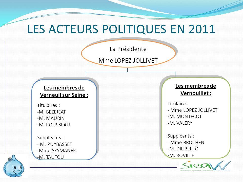LES ACTEURS POLITIQUES EN 2011 La Présidente Mme LOPEZ JOLLIVET La Présidente Mme LOPEZ JOLLIVET Les membres de Verneuil sur Seine : Titulaires : -M.
