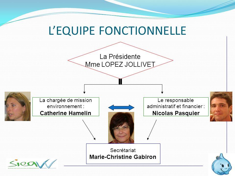 LEQUIPE FONCTIONNELLE La Présidente Mme LOPEZ JOLLIVET La chargée de mission environnement : Catherine Hamelin Le responsable administratif et financi