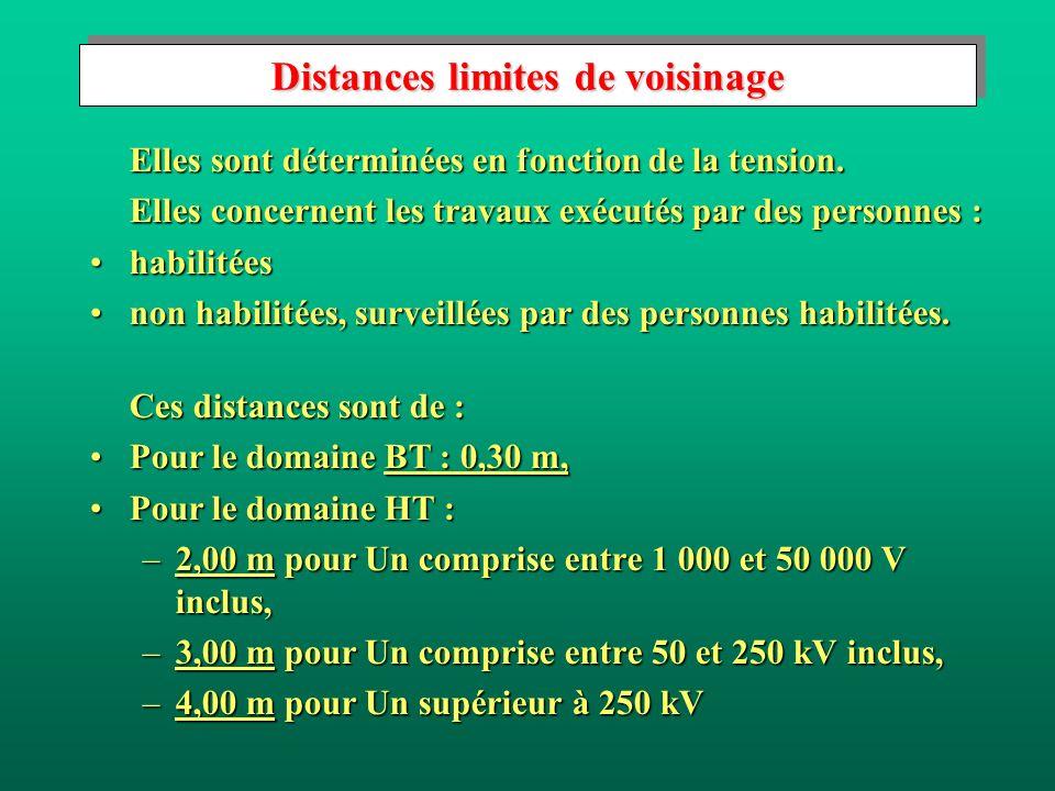 Distances limites de voisinage Elles sont déterminées en fonction de la tension.