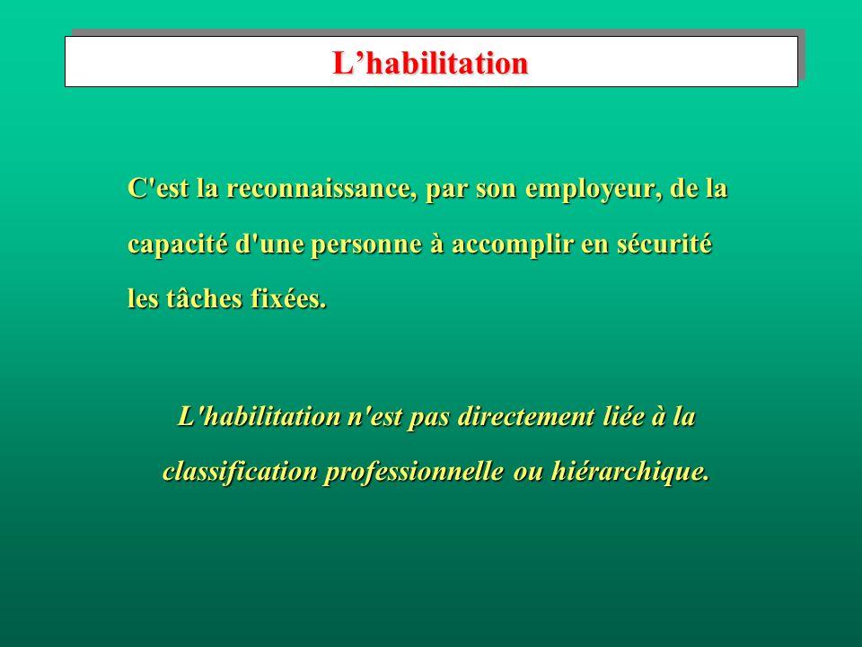 LhabilitationLhabilitation C est la reconnaissance, par son employeur, de la capacité d une personne à accomplir en sécurité les tâches fixées.