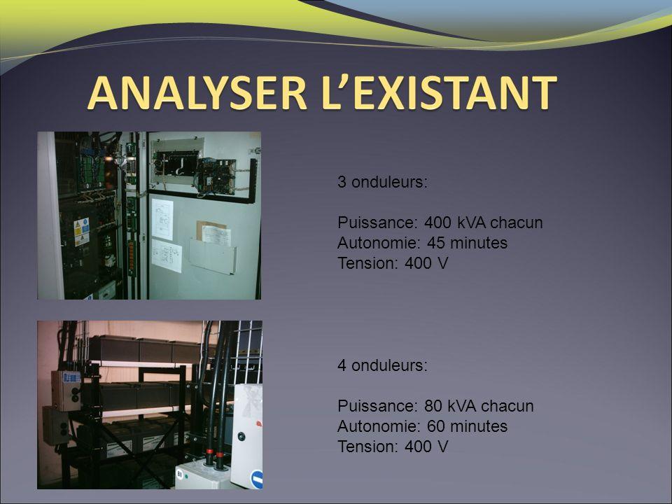 3 onduleurs: Puissance: 400 kVA chacun Autonomie: 45 minutes Tension: 400 V 4 onduleurs: Puissance: 80 kVA chacun Autonomie: 60 minutes Tension: 400 V