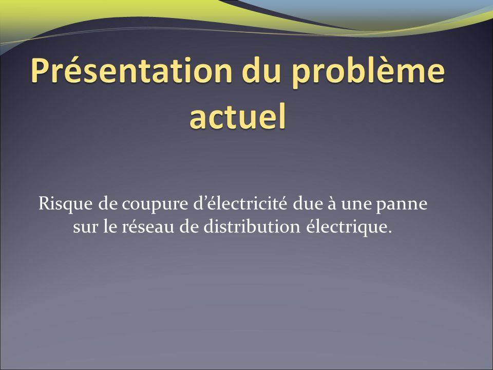 Risque de coupure délectricité due à une panne sur le réseau de distribution électrique.