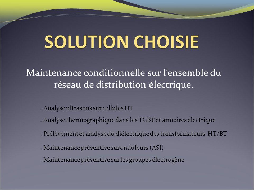 Maintenance conditionnelle sur lensemble du réseau de distribution électrique.. Analyse thermographique dans les TGBT et armoires électrique. Prélèvem