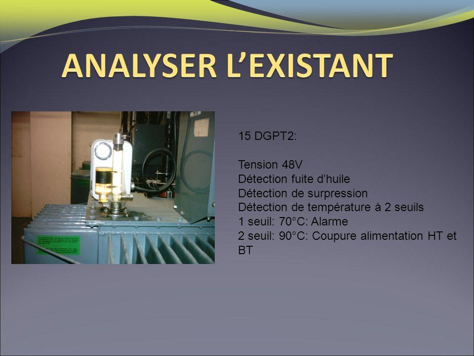 15 DGPT2: Tension 48V Détection fuite dhuile Détection de surpression Détection de température à 2 seuils 1 seuil: 70°C: Alarme 2 seuil: 90°C: Coupure