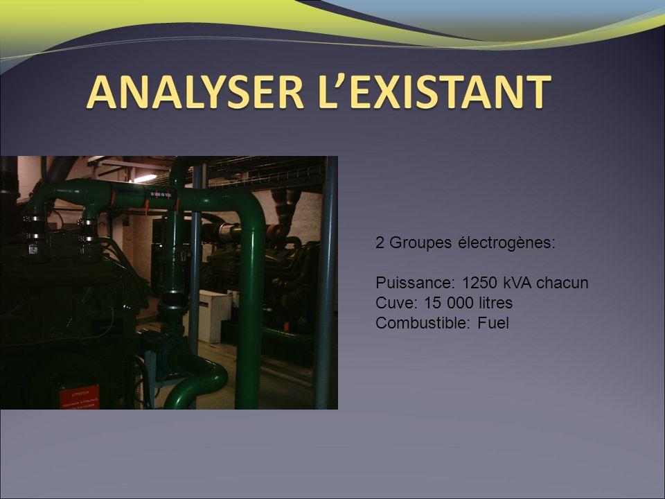 2 Groupes électrogènes: Puissance: 1250 kVA chacun Cuve: 15 000 litres Combustible: Fuel