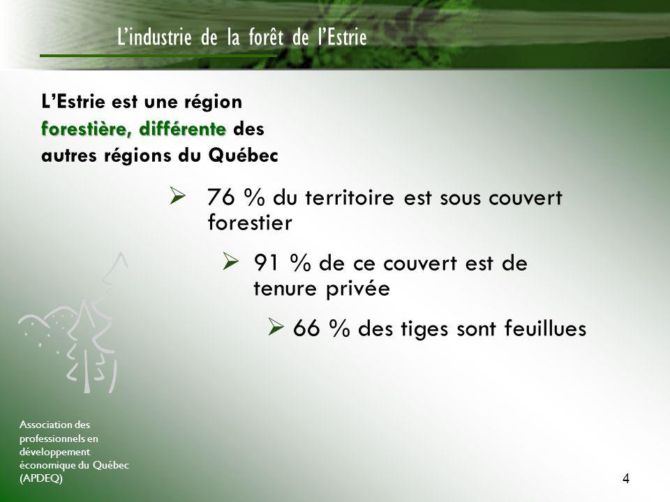 Association des professionnels en développement économique du Québec (APDEQ) 4 76 % du territoire est sous couvert forestier 91 % de ce couvert est de tenure privée 66 % des tiges sont feuillues Lindustrie de la forêt de lEstrie